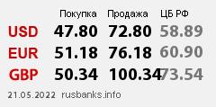 Курсы валют в России