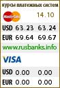 Курсы валют Visa и MasterCard