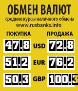 Курсы наличного обмена валют в России