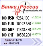 Курс евро в банках петербурга
